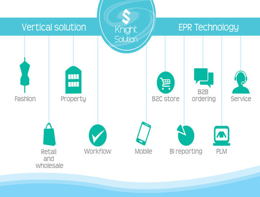 Enterprise Resource Planning At A Glance